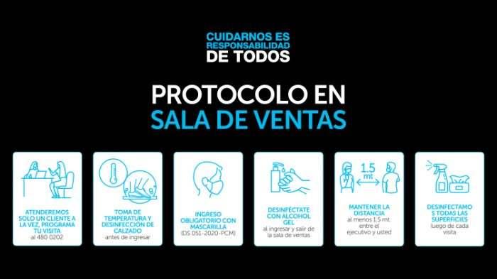 protocolo sala de ventas